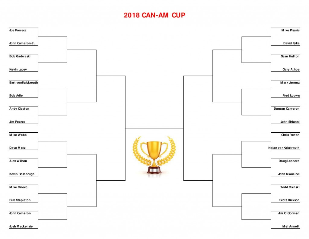 2018-CAN-AM-CUP-BRACKET-page-001-1024x791